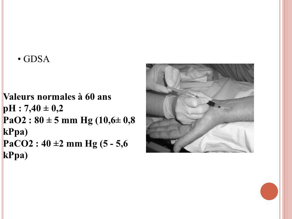 • GDSA Valeurs normales à 60 ans. pH : 7,40 ± 0,2.