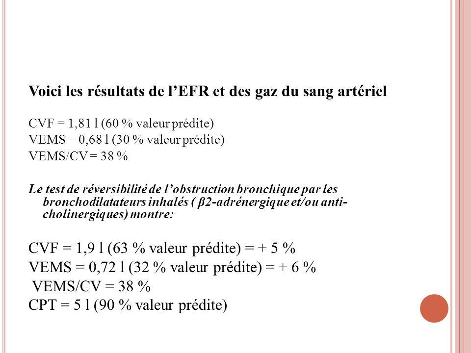 Voici les résultats de l'EFR et des gaz du sang artériel