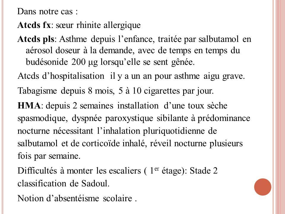Dans notre cas : Atcds fx: sœur rhinite allergique Atcds pls: Asthme depuis l'enfance, traitée par salbutamol en aérosol doseur à la demande, avec de temps en temps du budésonide 200 μg lorsqu'elle se sent gênée.