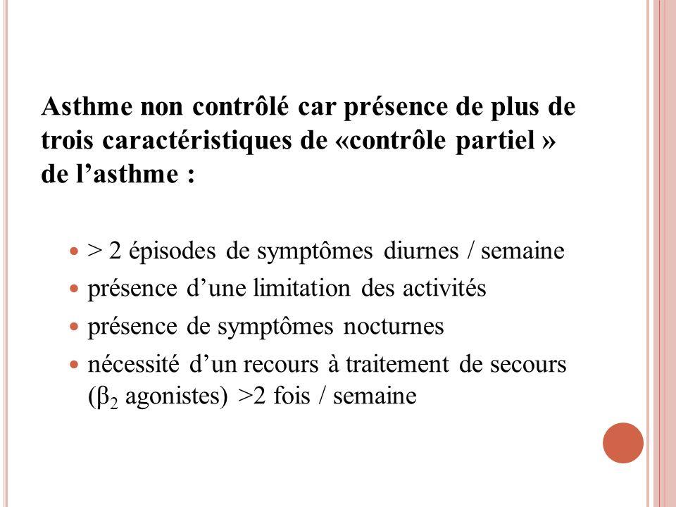 Asthme non contrôlé car présence de plus de trois caractéristiques de «contrôle partiel » de l'asthme :