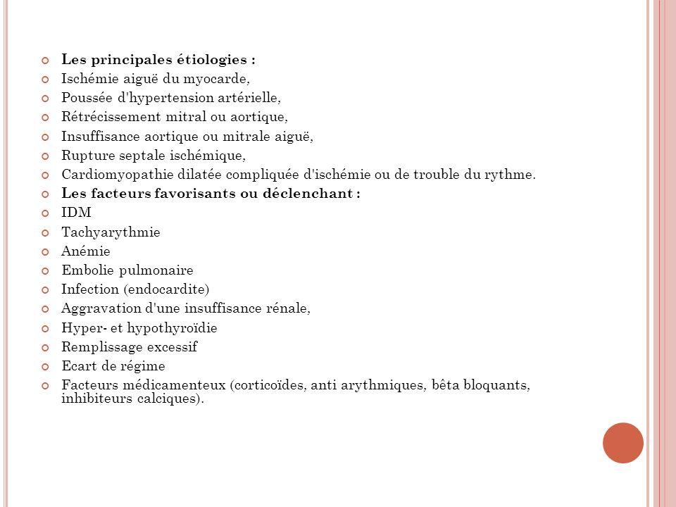 Les principales étiologies :