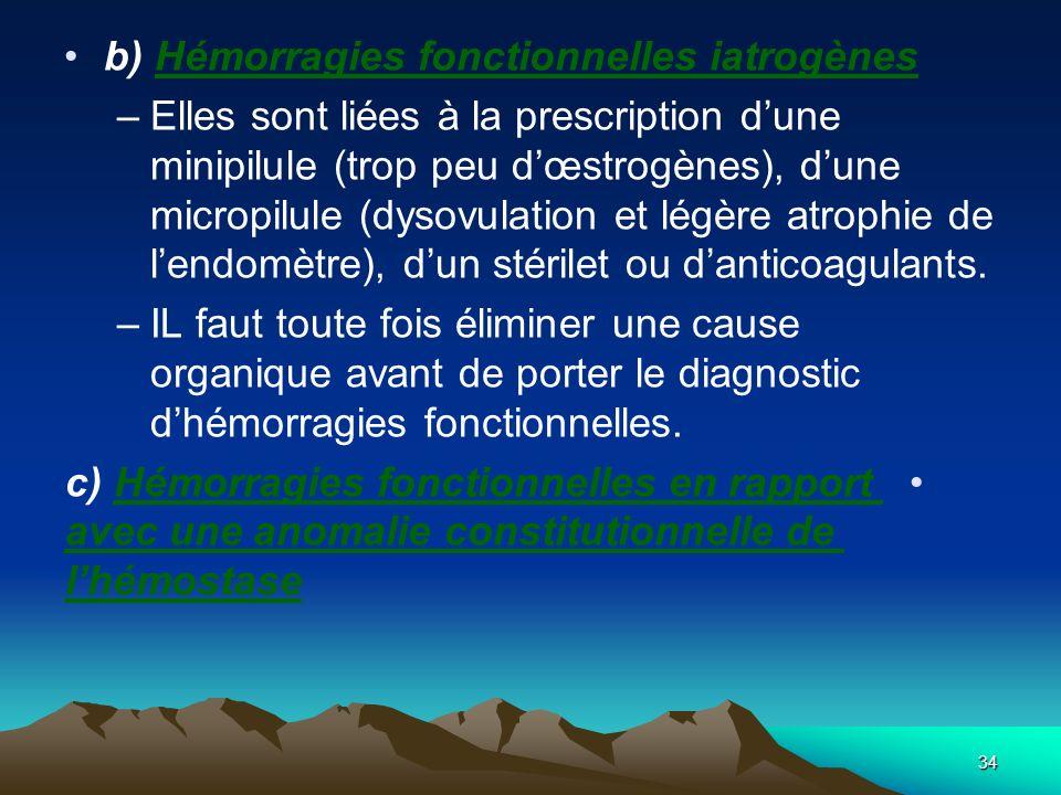 b) Hémorragies fonctionnelles iatrogènes