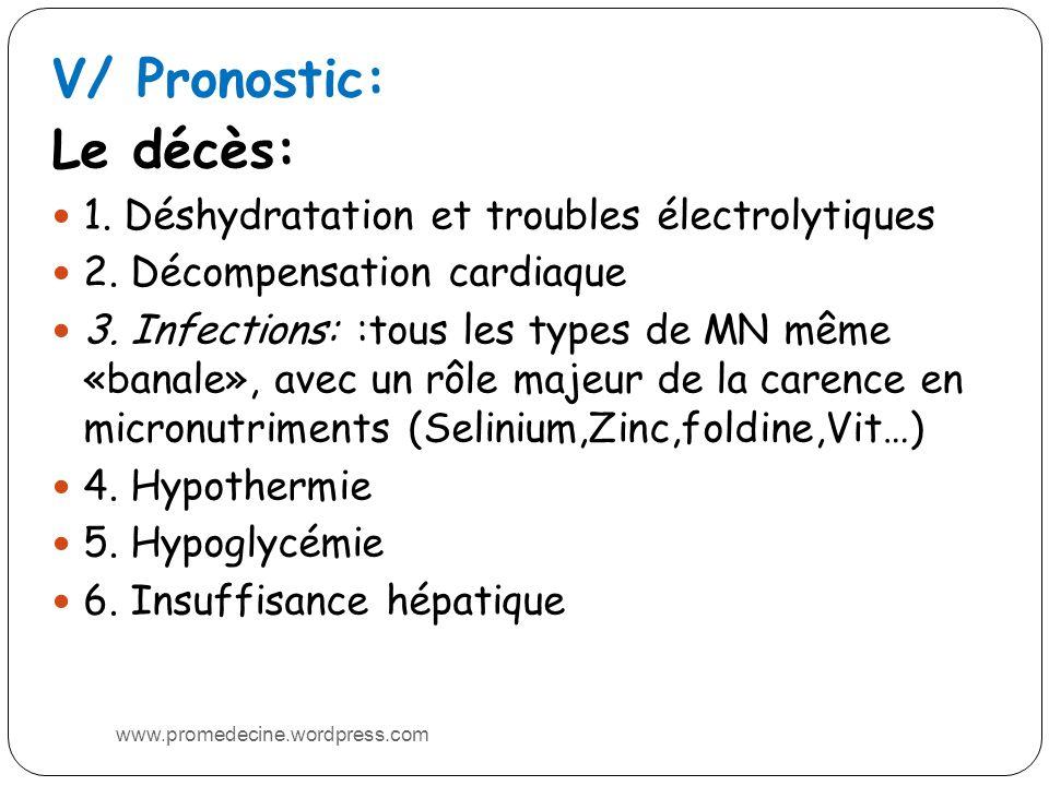 V/ Pronostic: Le décès: 1. Déshydratation et troubles électrolytiques