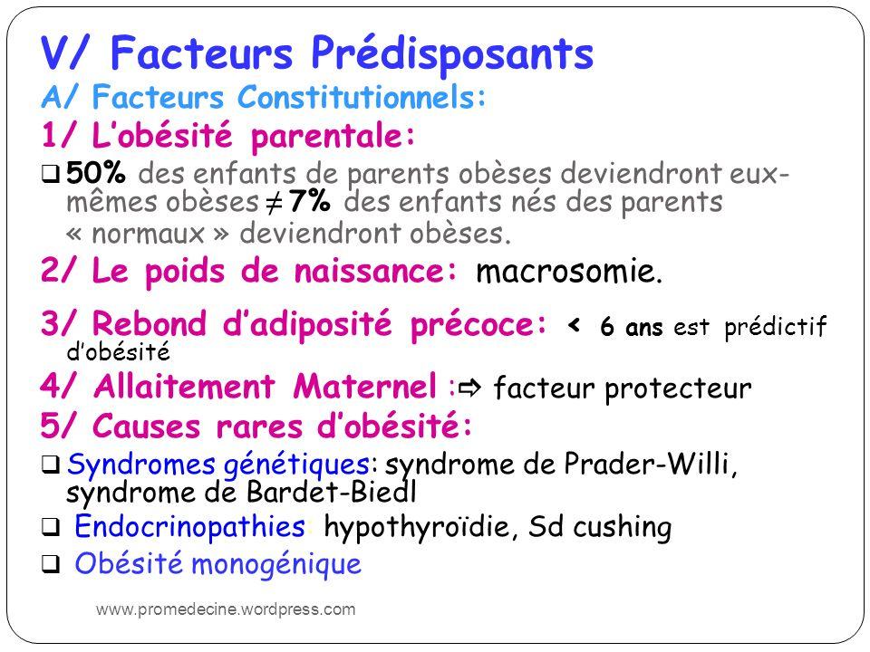 V/ Facteurs Prédisposants