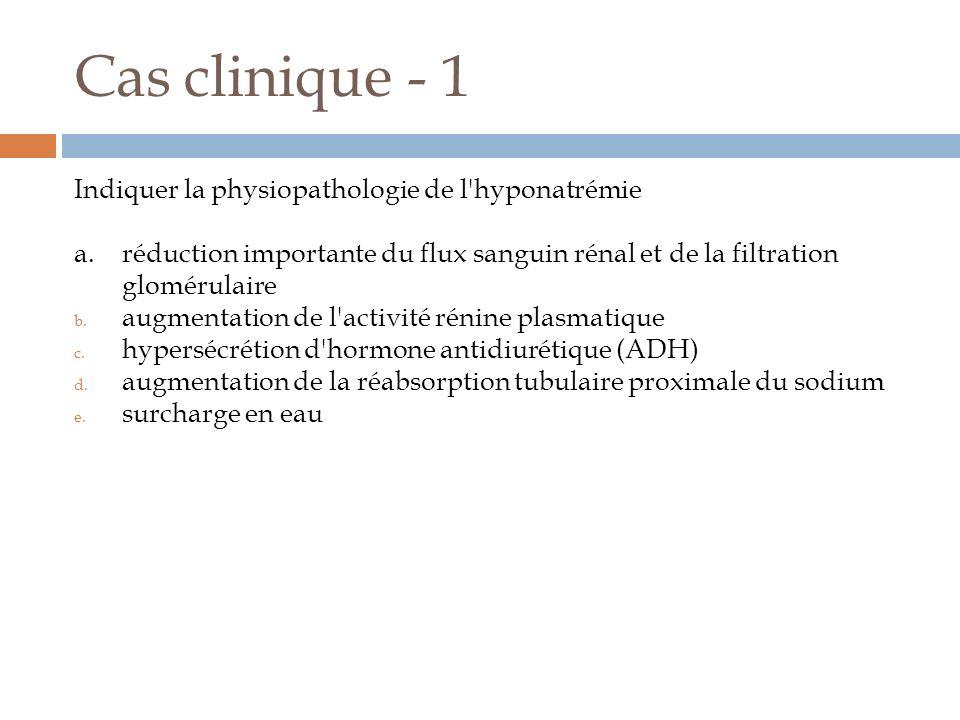 Cas clinique - 1 Indiquer la physiopathologie de l hyponatrémie