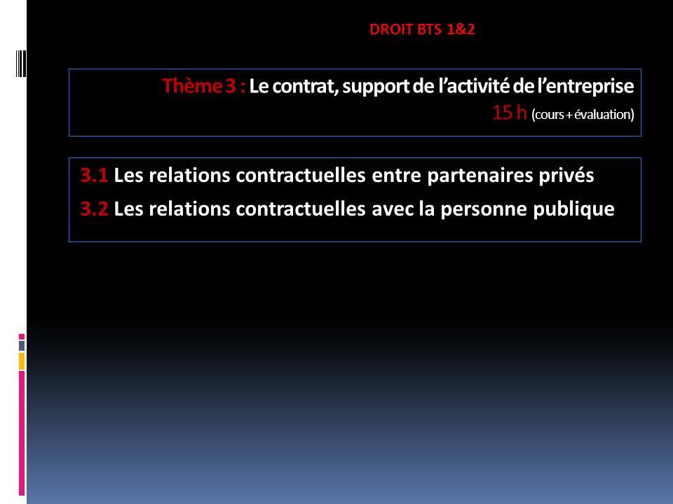 DROIT BTS 1&2 Thème 3 : Le contrat, support de l'activité de l'entreprise 15 h (cours + évaluation)