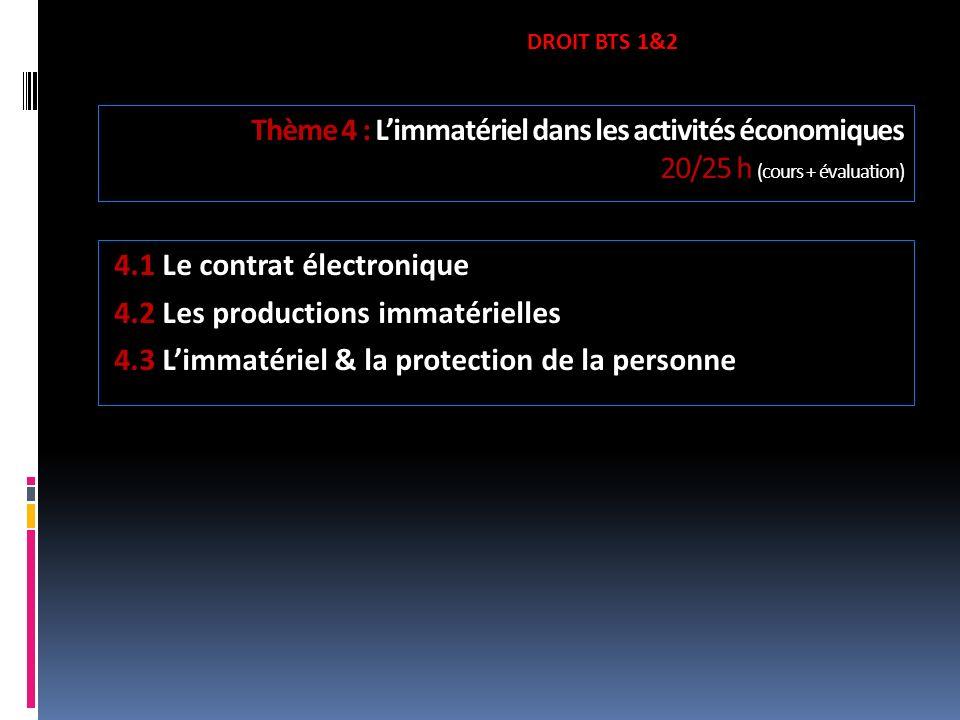 DROIT BTS 1&2 Thème 4 : L'immatériel dans les activités économiques 20/25 h (cours + évaluation)