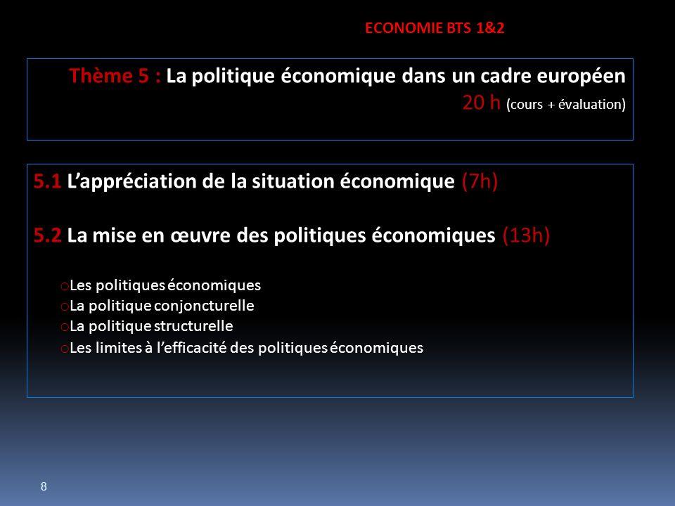 Thème 5 : La politique économique dans un cadre européen