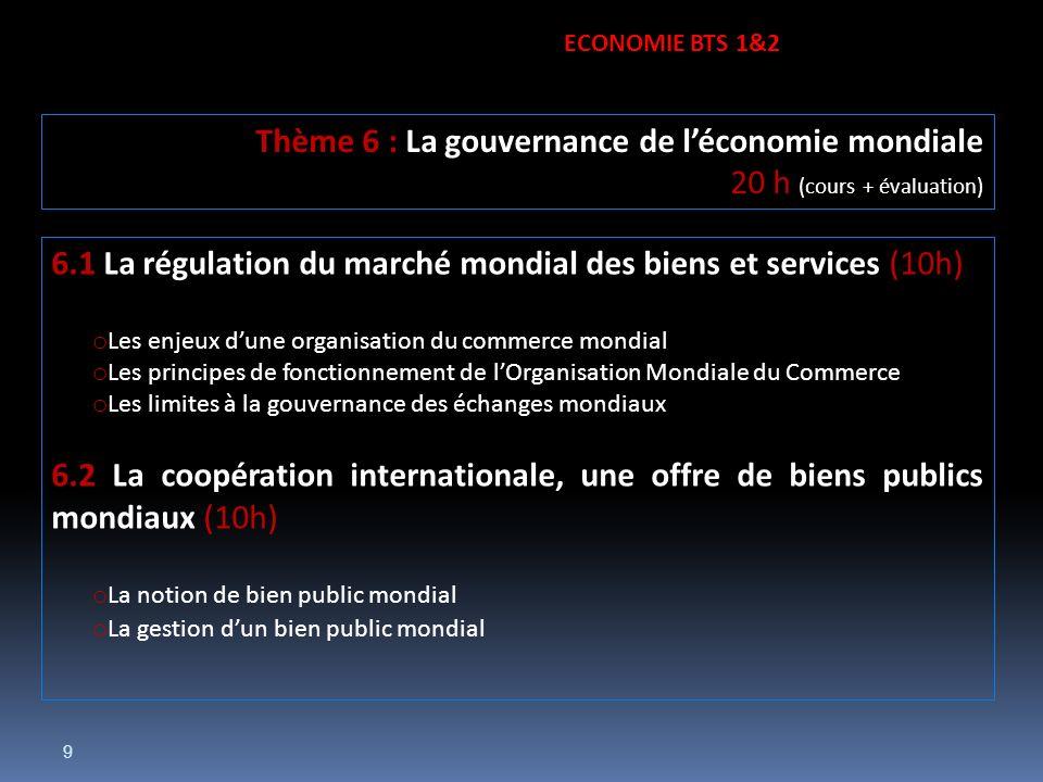 Thème 6 : La gouvernance de l'économie mondiale