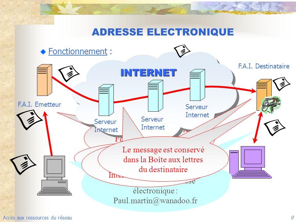 ADRESSE ELECTRONIQUE INTERNET Fonctionnement :