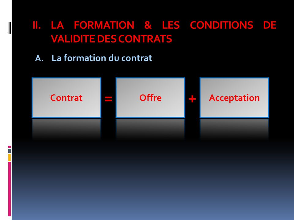 LA FORMATION & LES CONDITIONS DE VALIDITE DES CONTRATS