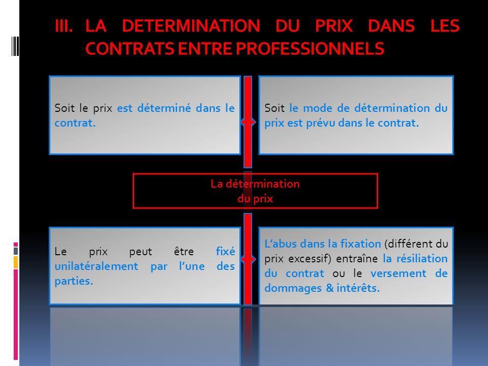 LA DETERMINATION DU PRIX DANS LES CONTRATS ENTRE PROFESSIONNELS