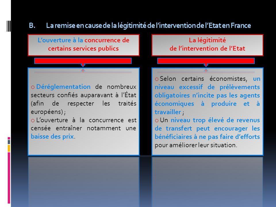 La remise en cause de la légitimité de l'intervention de l'Etat en France