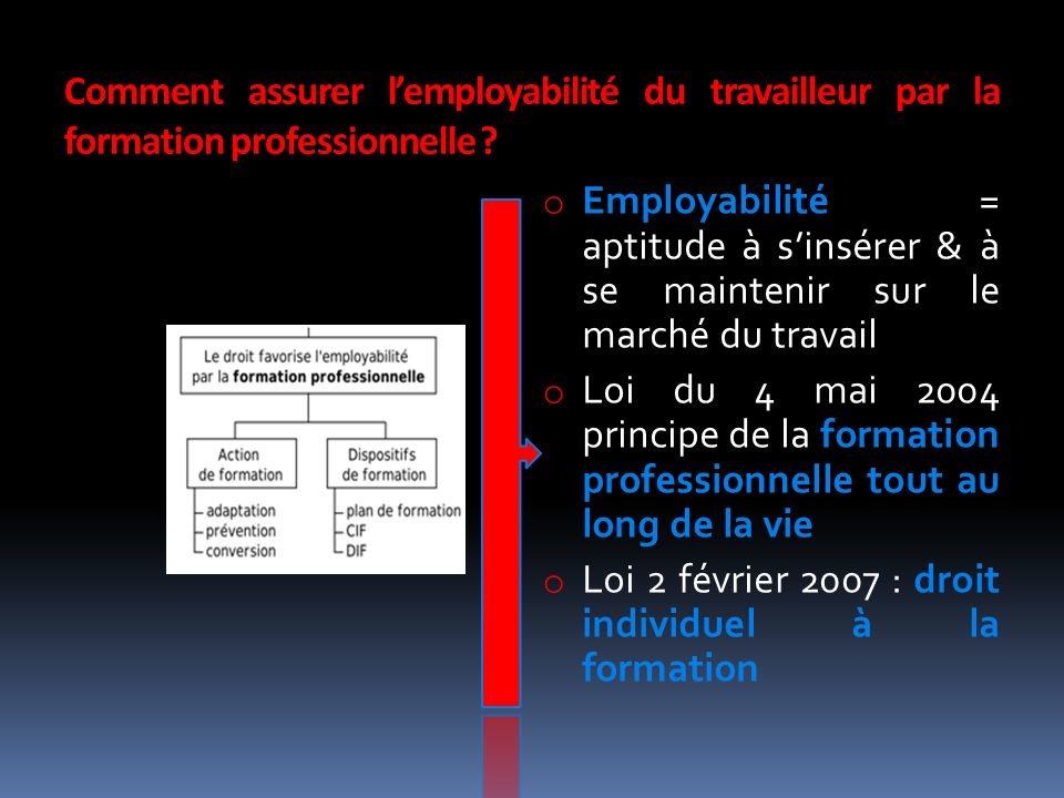 Comment assurer l'employabilité du travailleur par la formation professionnelle