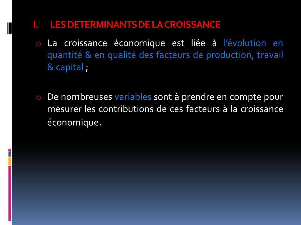 LES DETERMINANTS DE LA CROISSANCE