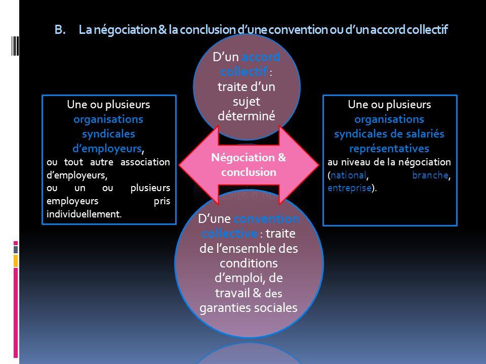 Négociation & conclusion