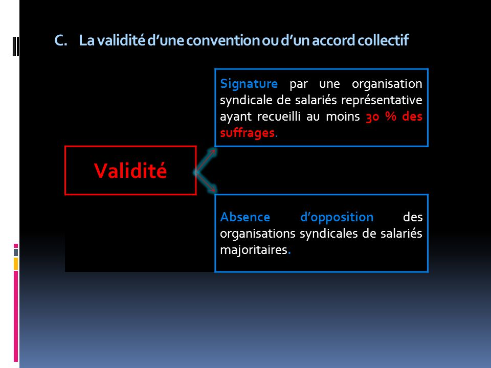 La validité d'une convention ou d'un accord collectif