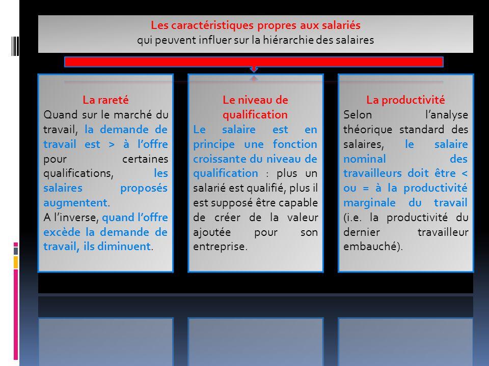 Les caractéristiques propres aux salariés Le niveau de qualification