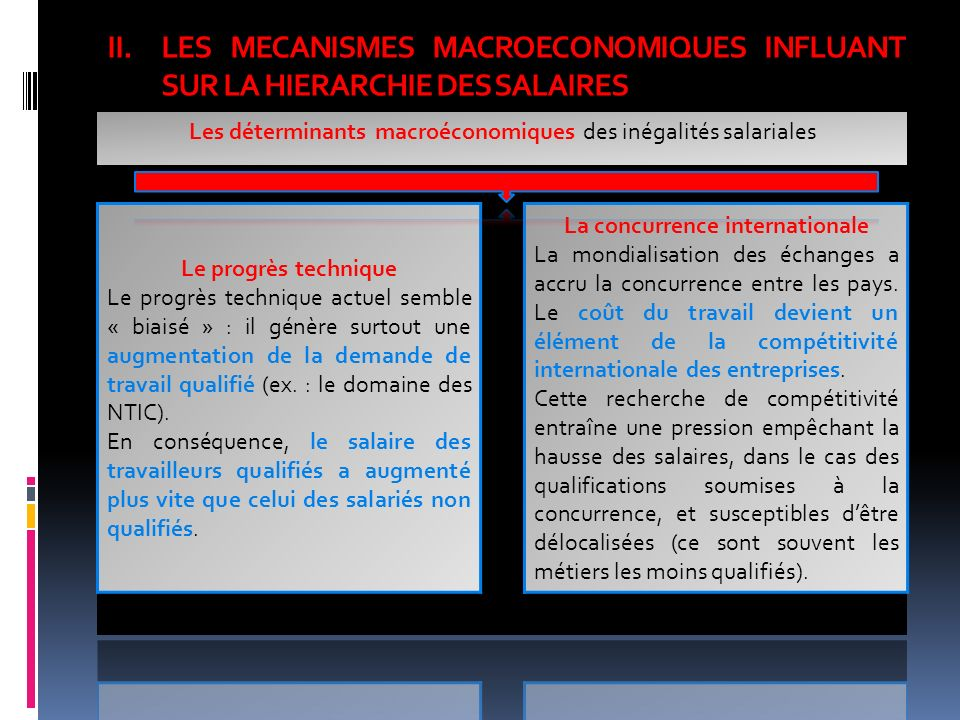 La concurrence internationale