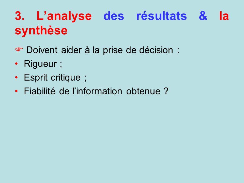 3. L'analyse des résultats & la synthèse