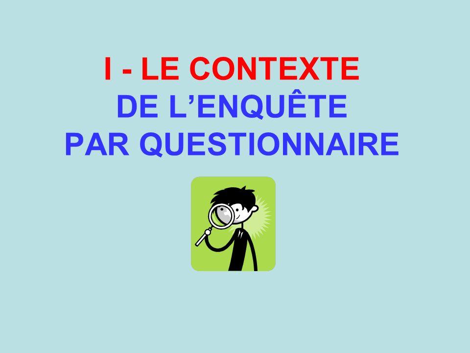 I - LE CONTEXTE DE L'ENQUÊTE PAR QUESTIONNAIRE