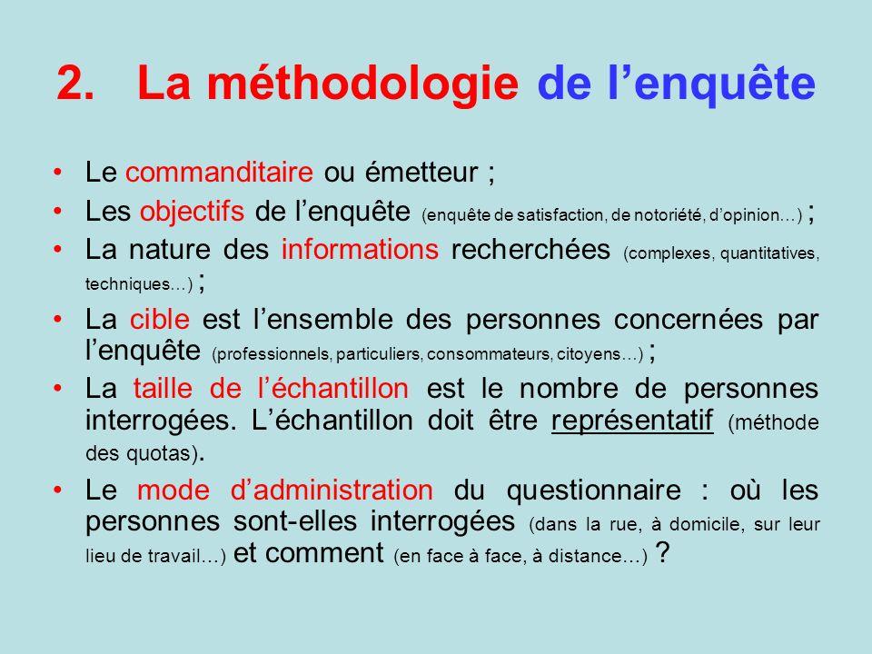 La méthodologie de l'enquête