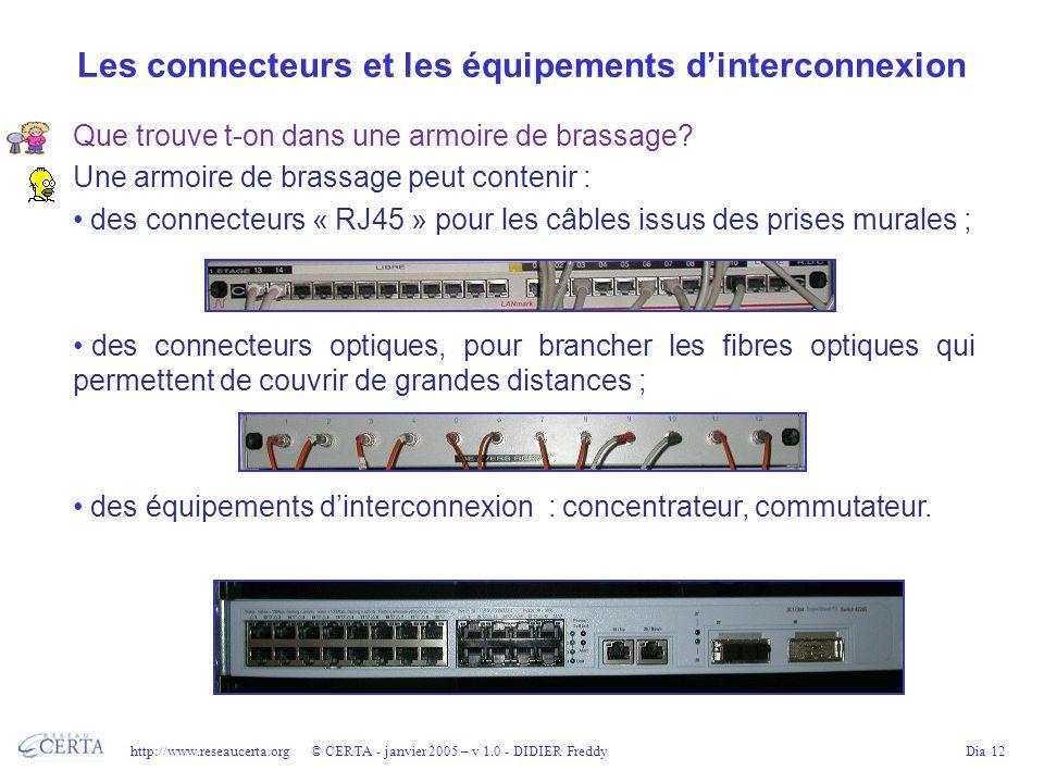 Les connecteurs et les équipements d'interconnexion