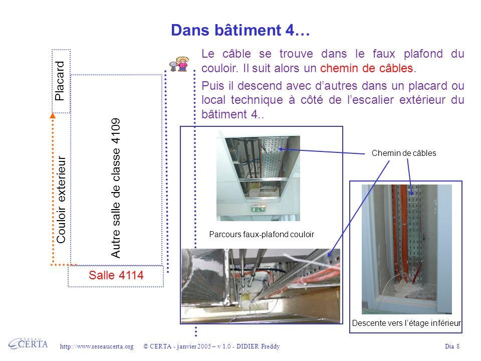 Dans bâtiment 4… Le câble se trouve dans le faux plafond du couloir. Il suit alors un chemin de câbles.