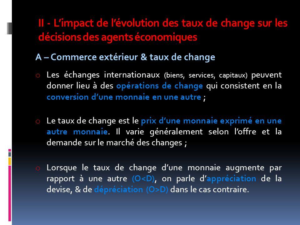 II - L'impact de l'évolution des taux de change sur les décisions des agents économiques