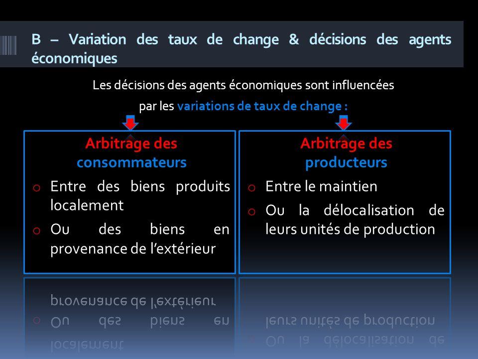 B – Variation des taux de change & décisions des agents économiques