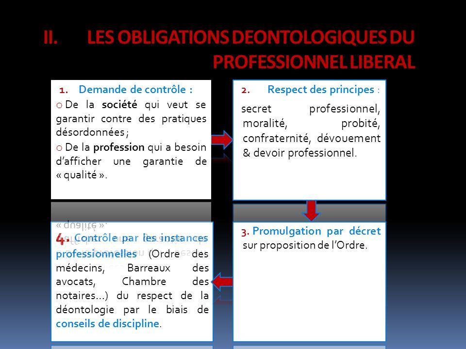 LES OBLIGATIONS DEONTOLOGIQUES DU PROFESSIONNEL LIBERAL