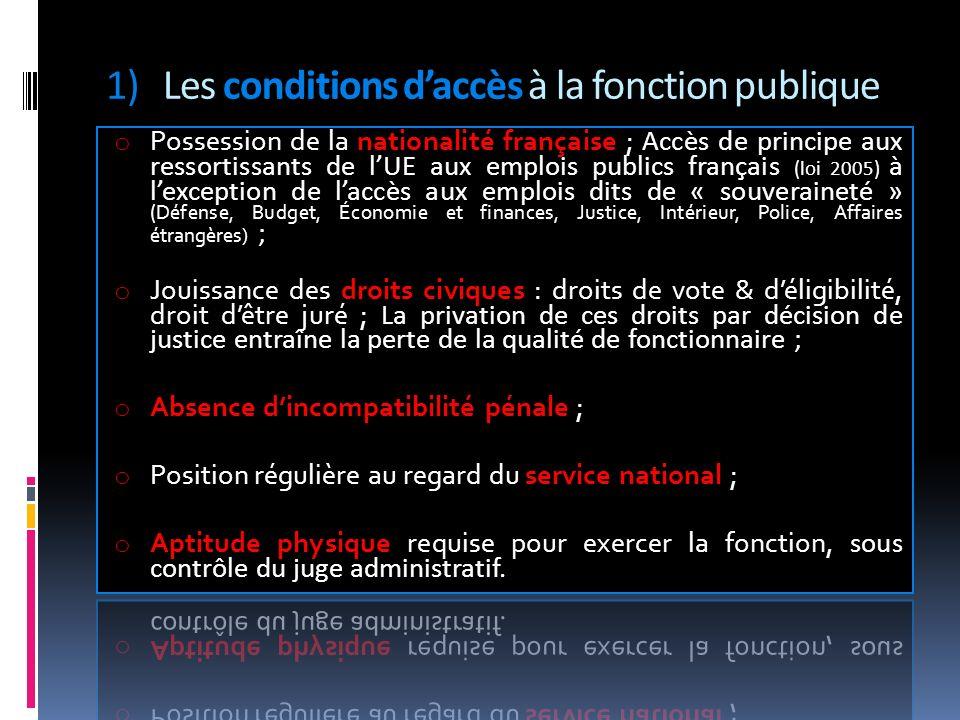 Les conditions d'accès à la fonction publique