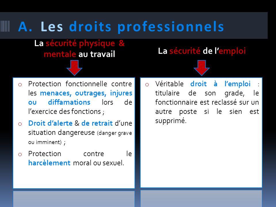 Les droits professionnels