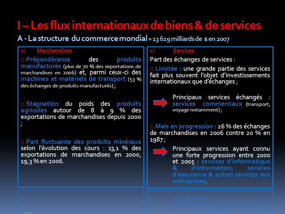 I – Les flux internationaux de biens & de services A - La structure du commerce mondial = 13 619 milliards de $ en 2007