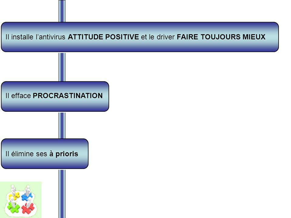 Il installe l'antivirus ATTITUDE POSITIVE et le driver FAIRE TOUJOURS MIEUX