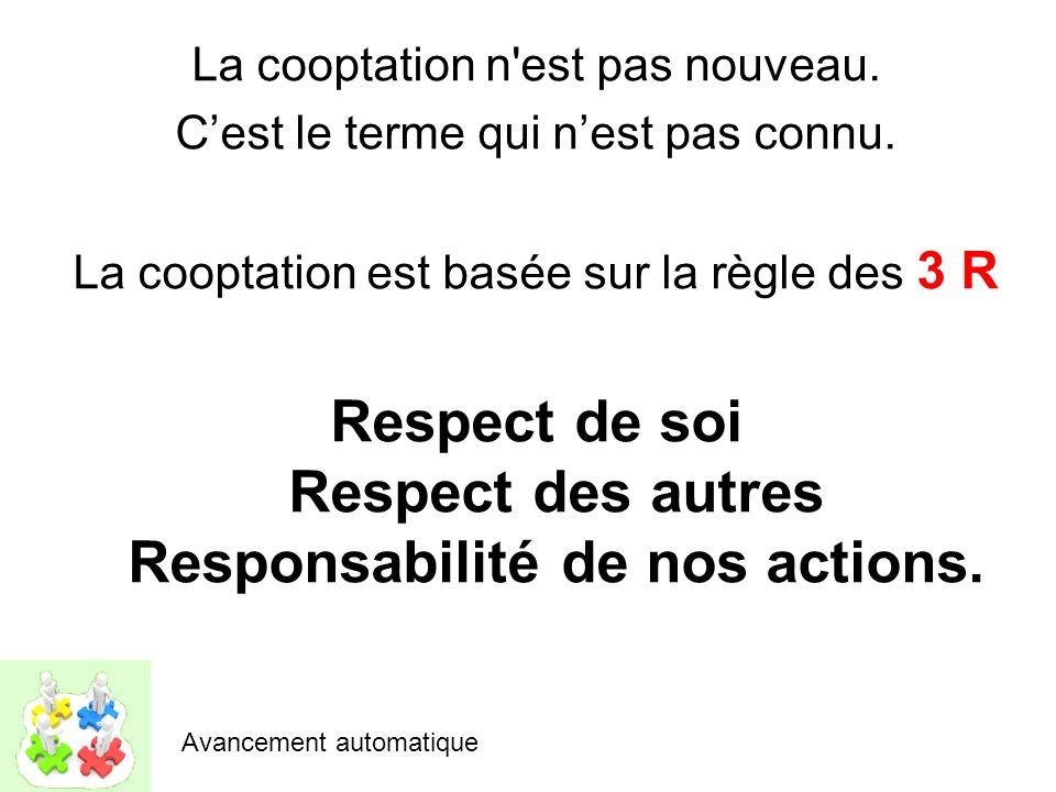 Respect de soi Respect des autres Responsabilité de nos actions.