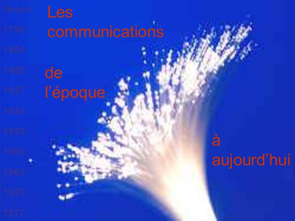 Les communications de l'époque à aujourd'hui