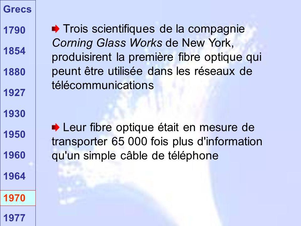 Trois scientifiques de la compagnie Corning Glass Works de New York, produisirent la première fibre optique qui peunt être utilisée dans les réseaux de télécommunications