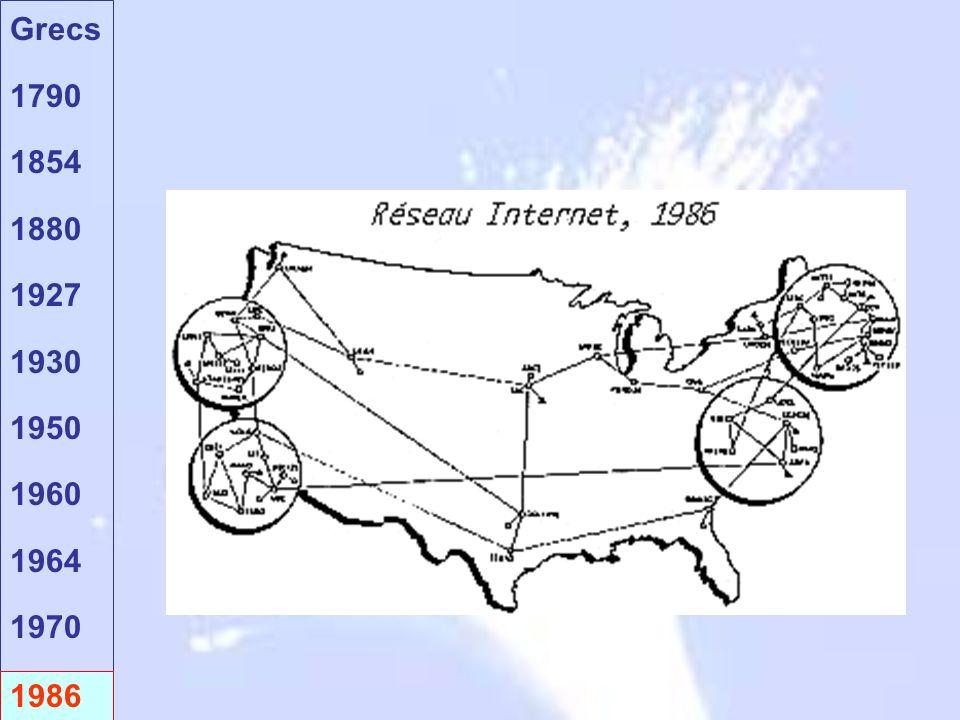 Dans sa publication de 1964, Charles Kao, des Standard Telecommunications Laboratories, décrivit un système de communication à longue distance à faible perte en mettant à profit l utilisation conjointe du laser et de la fibre optique. Peu après, soit en 1966, il démontra expérimentalement, avec la collaboration de Georges Hockman, qu il était possible de transporter de l information sur une grande distance sous forme de lumière grâce à la fibre optique. Cette expérience est souvent considérée comme la première transmission de données par fibre optique
