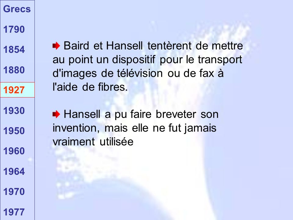 Baird et Hansell tentèrent de mettre au point un dispositif pour le transport d images de télévision ou de fax à l aide de fibres.
