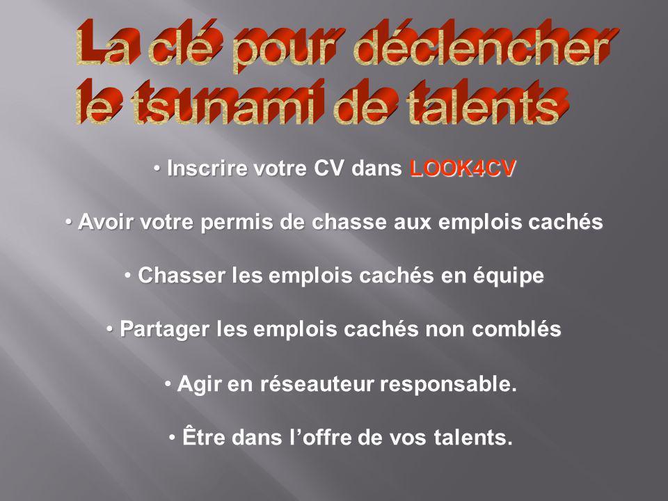 Inscrire votre CV dans LOOK4CV