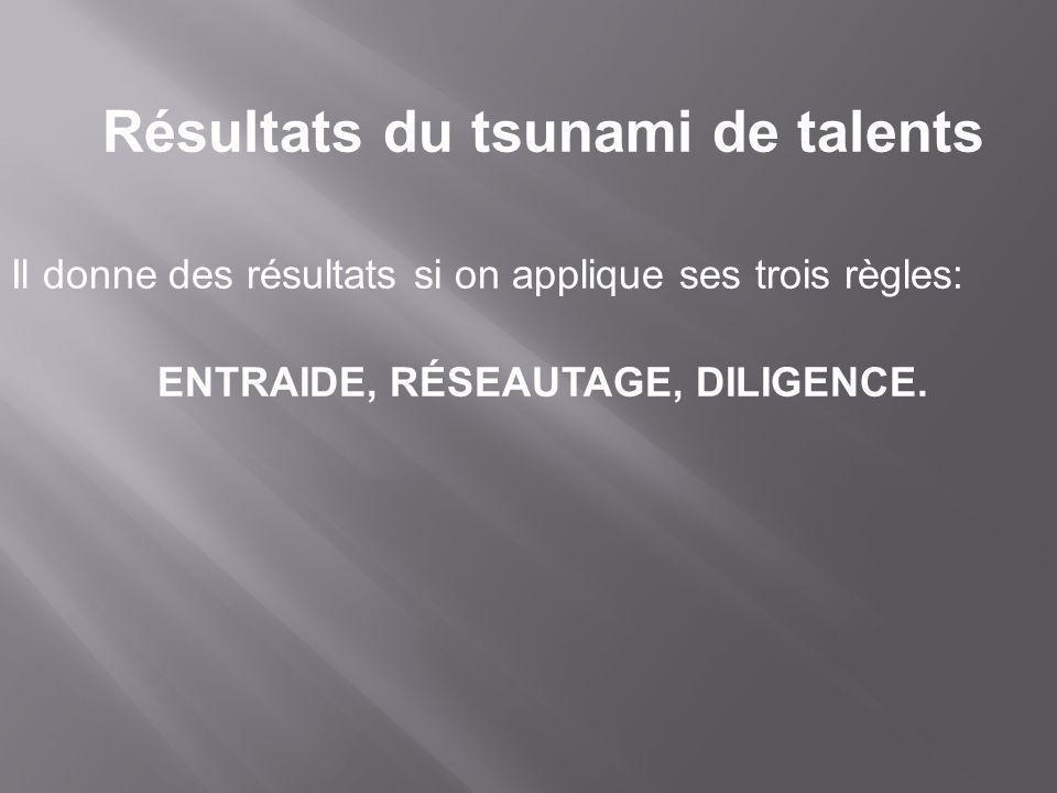 Résultats du tsunami de talents ENTRAIDE, RÉSEAUTAGE, DILIGENCE.