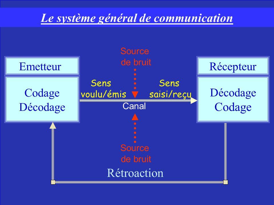 Système général de communication