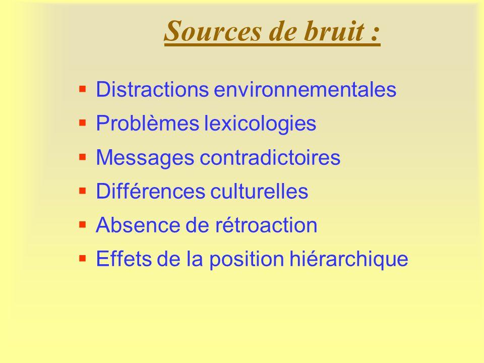 Sources de bruit : Distractions environnementales