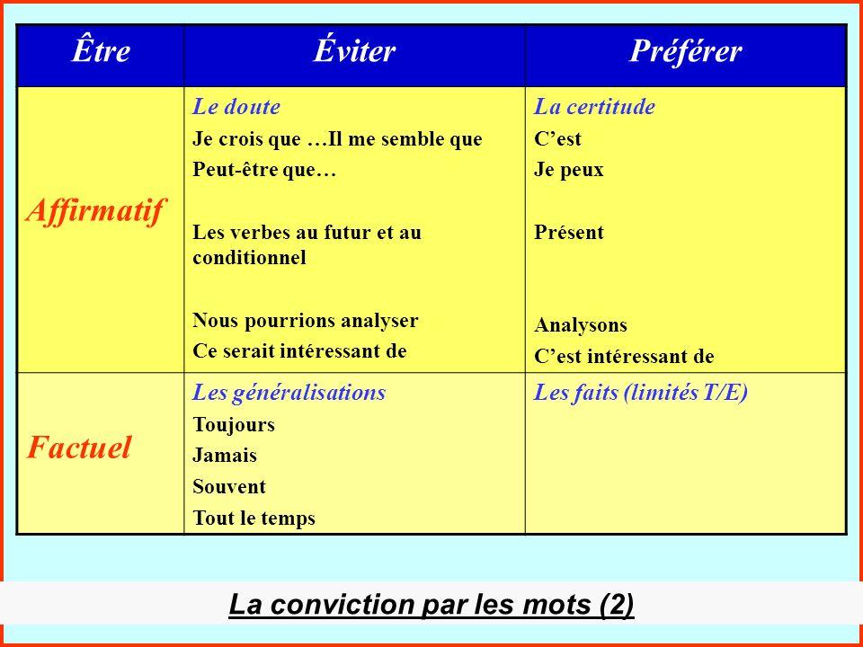 La conviction par les mots (2)