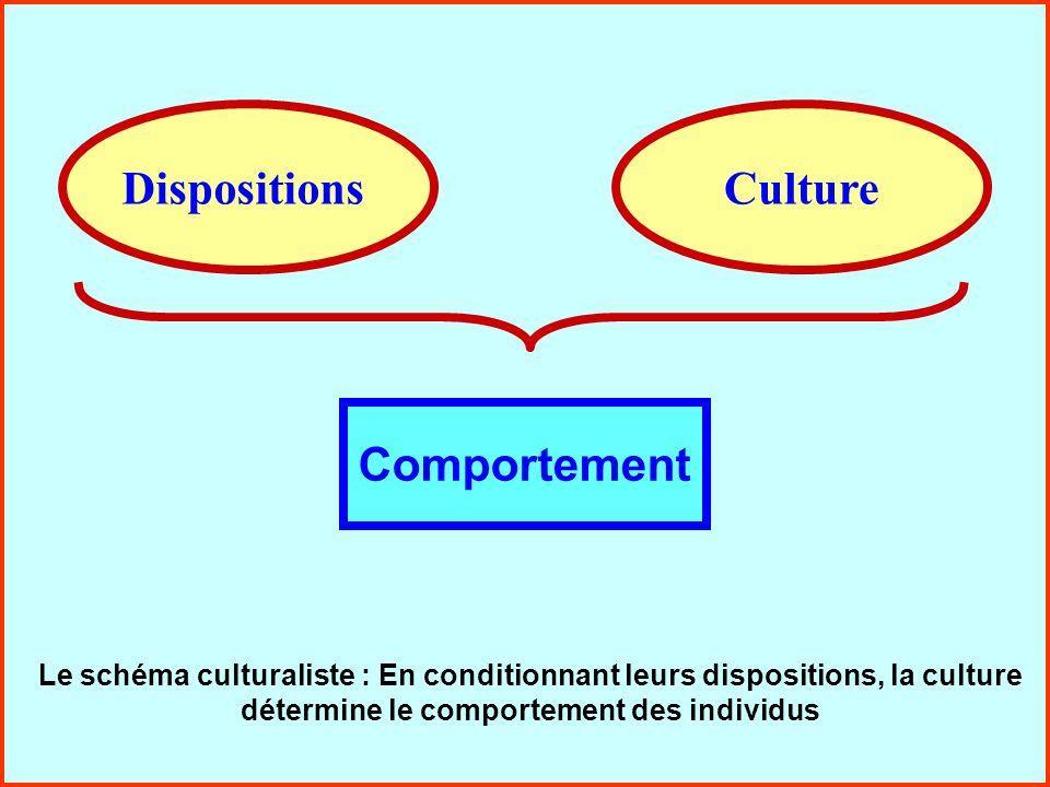 Approche culturaliste
