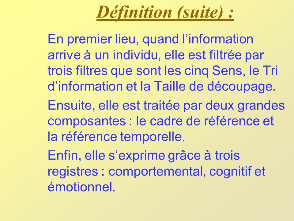 Définition (suite) :