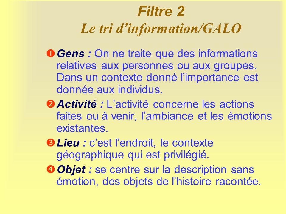 Filtre 2 Le tri d'information/GALO