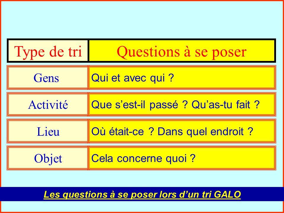 Les questions à se poser lors d'un tri GALO