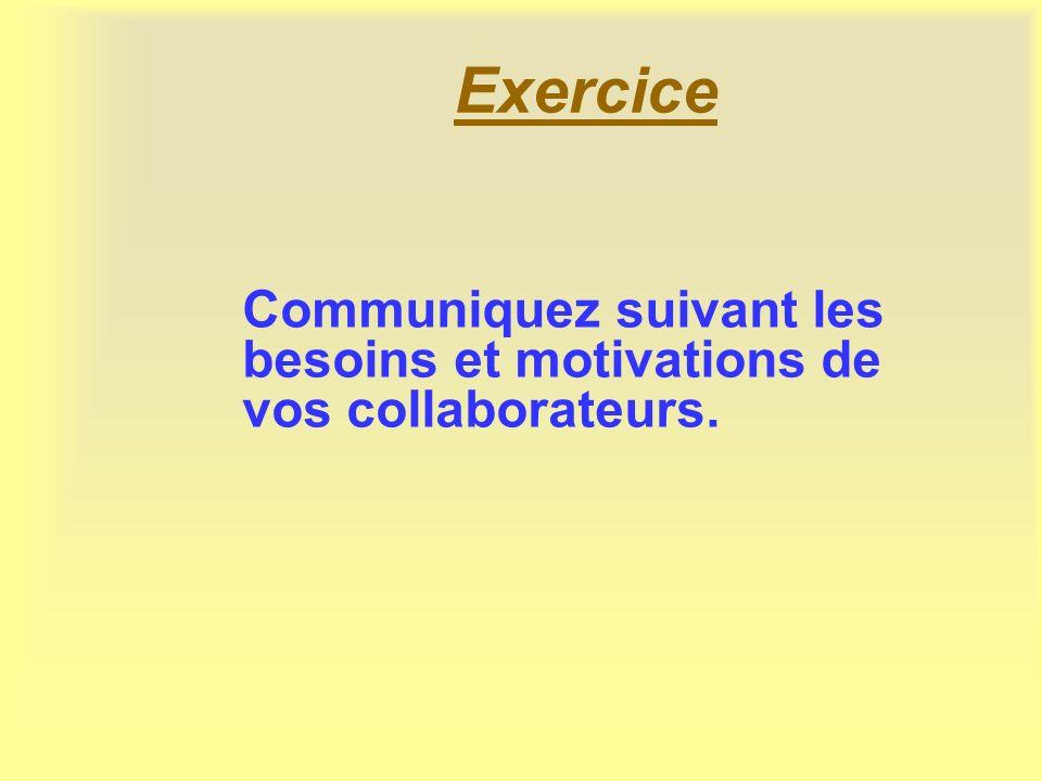 Exercice Communiquez suivant les besoins et motivations de vos collaborateurs.